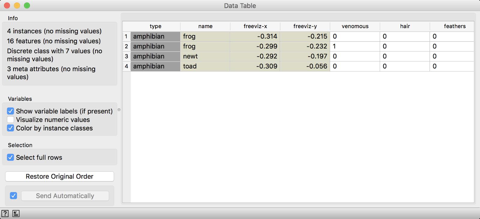 Orange Data Mining - Visualizing multiple variables: FreeViz